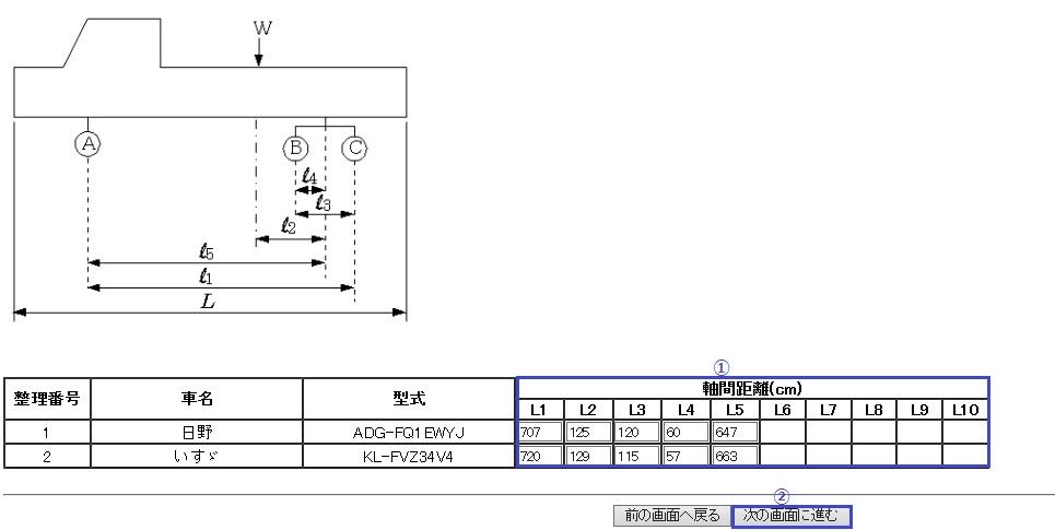 車両情報データ7-4